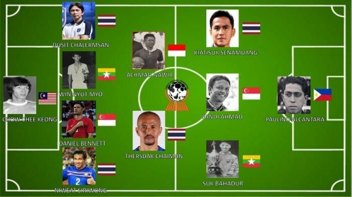''Dream team'' ASEAN của All Asian Football - ảnh 1