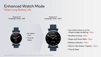 Qualcomm tung chip smartwatch mới hỗ trợ camera 16 MP